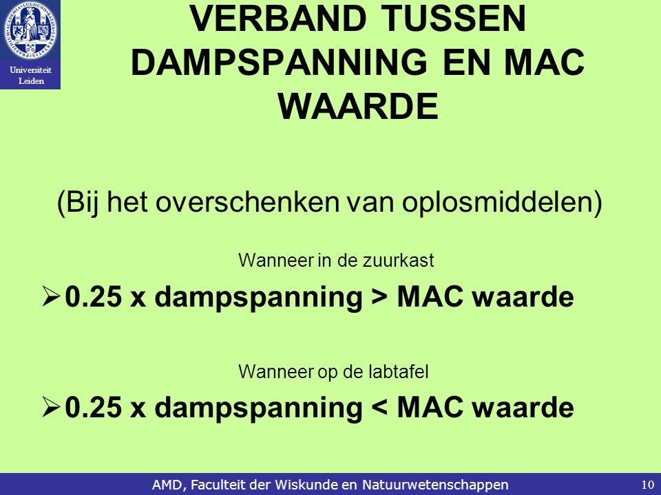 Universiteit Leiden AMD, Faculteit der Wiskunde en Natuurwetenschappen10 VERBAND TUSSEN DAMPSPANNING EN MAC WAARDE (Bij het overschenken van oplosmiddelen) Wanneer in de zuurkast  0.25 x dampspanning > MAC waarde Wanneer op de labtafel  0.25 x dampspanning < MAC waarde