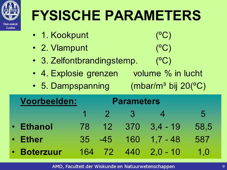 Universiteit Leiden AMD, Faculteit der Wiskunde en Natuurwetenschappen9 FYSISCHE PARAMETERS 1.