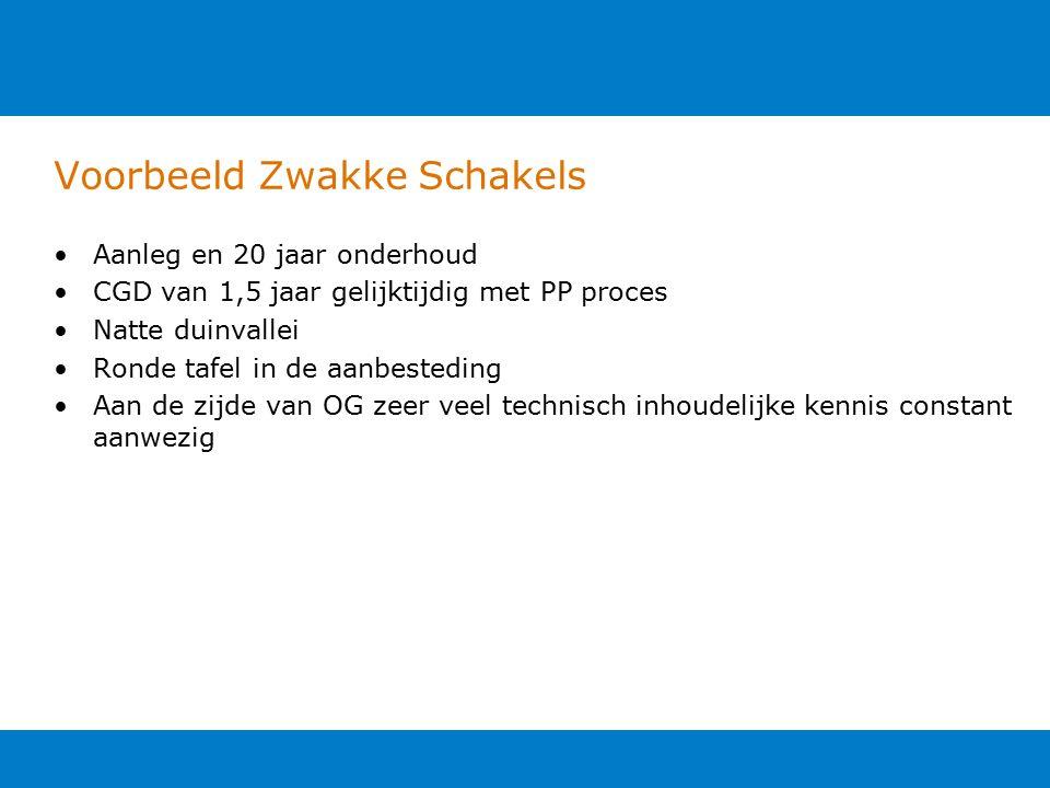 Voorbeeld Zwakke Schakels Aanleg en 20 jaar onderhoud CGD van 1,5 jaar gelijktijdig met PP proces Natte duinvallei Ronde tafel in de aanbesteding Aan de zijde van OG zeer veel technisch inhoudelijke kennis constant aanwezig