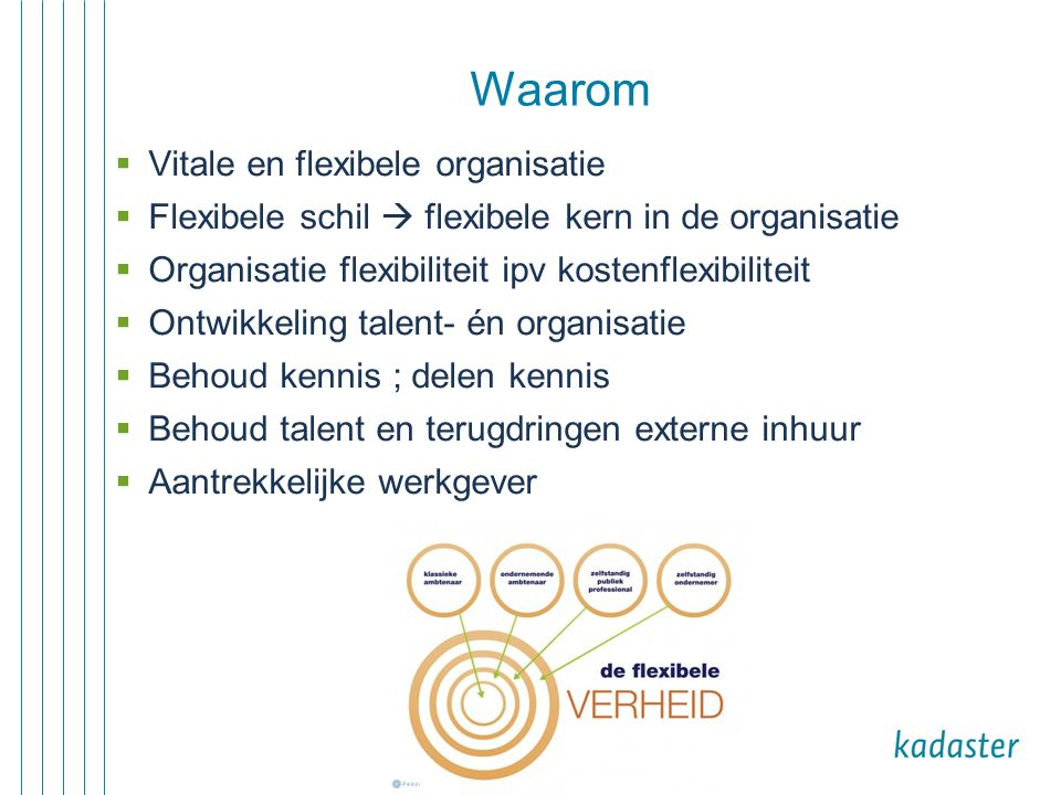  Vitale en flexibele organisatie  Flexibele schil  flexibele kern in de organisatie  Organisatie flexibiliteit ipv kostenflexibiliteit  Ontwikkel
