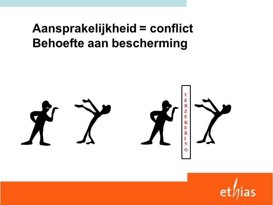 Aansprakelijkheid = conflict Behoefte aan bescherming VERZEKERINGVERZEKERING