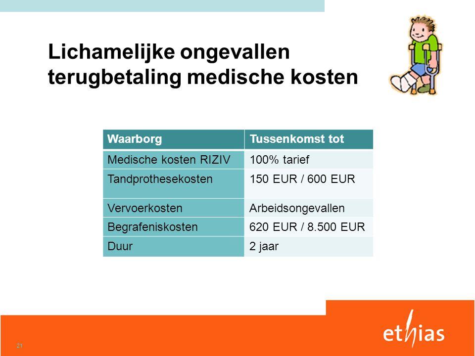 Lichamelijke ongevallen terugbetaling medische kosten WaarborgTussenkomst tot Medische kosten RIZIV100% tarief Tandprothesekosten150 EUR / 600 EUR VervoerkostenArbeidsongevallen Begrafeniskosten620 EUR / 8.500 EUR Duur2 jaar 21