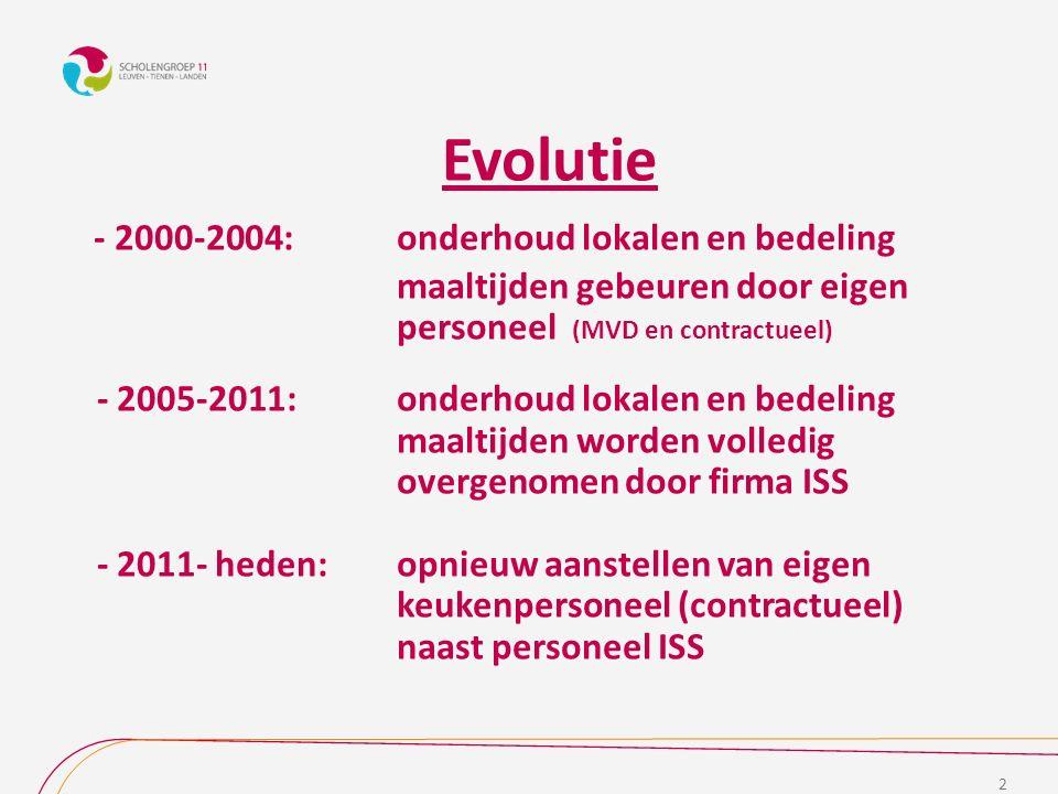 KOSTPRIJS eigen personeel Prijs omvat alle kosten die voortkomen uit het contract: - Lonen, wedden, RSZ, wetsverzekering, contracten van onbepaalde duur (18 euro/uur) - GEEN vervanging van personeel met onmiddellijke ingang: garantie van uitvoering contract - Administratieve last personeelbeheer werd niet verrekend - Werkkledij (10.000 euro/jaar) - Vervoerskosten (1.000 euro/jaar) - Arbeidsgeneeskundige dienst (2.300 euro/jaar) - Levering en afschrijving producten, materiaal en machines; hun onderhoud; bestellingen en stockbeheer (40.000 euro/jaar) - Kosten voor toezicht (40 uur/week), inspectie en toezicht (60.000 euro/jaar) - Verzekeringen (1.000 euro/jaar)  25,00 euro incl.