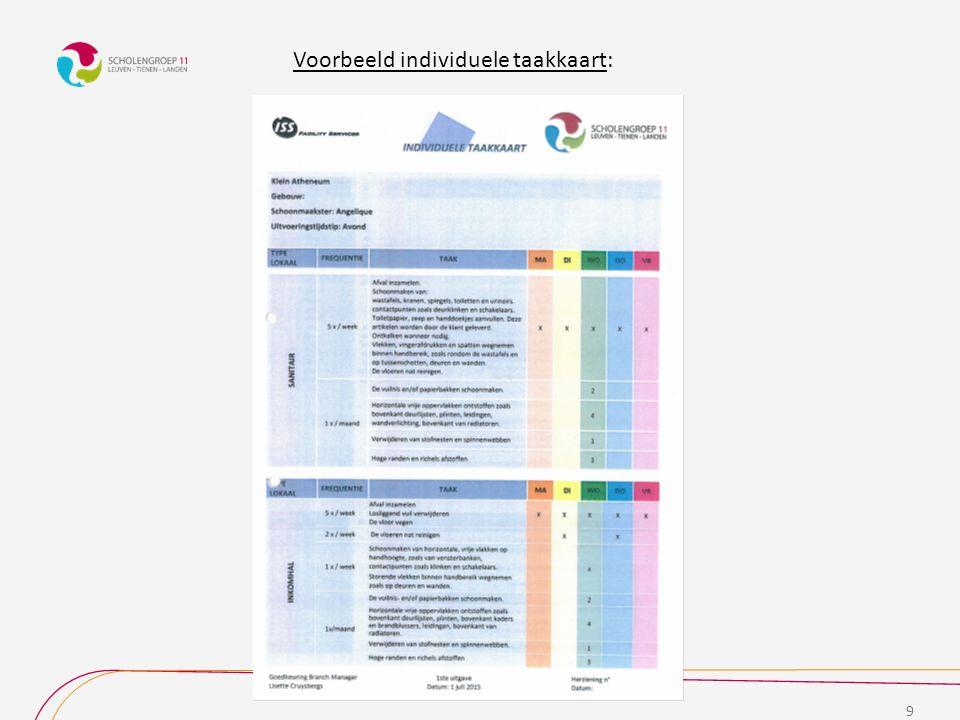 10 Voorbeeld meldingskaart per klaslokaal: