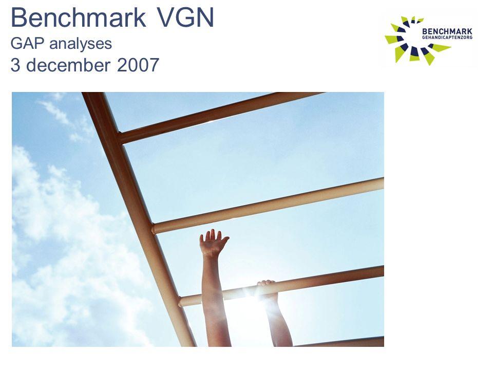 PricewaterhouseCoopers dec 2007 Slide 2 Wat is de GAP.