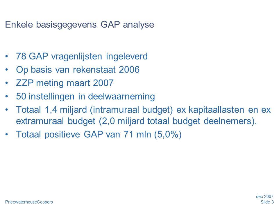 PricewaterhouseCoopers dec 2007 Slide 3 Enkele basisgegevens GAP analyse 78 GAP vragenlijsten ingeleverd Op basis van rekenstaat 2006 ZZP meting maart