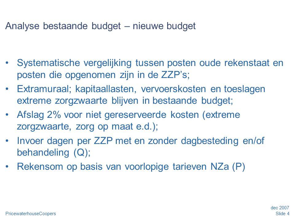 PricewaterhouseCoopers dec 2007 Slide 4 Analyse bestaande budget – nieuwe budget Systematische vergelijking tussen posten oude rekenstaat en posten die opgenomen zijn in de ZZP's; Extramuraal; kapitaallasten, vervoerskosten en toeslagen extreme zorgzwaarte blijven in bestaande budget; Afslag 2% voor niet gereserveerde kosten (extreme zorgzwaarte, zorg op maat e.d.); Invoer dagen per ZZP met en zonder dagbesteding en/of behandeling (Q); Rekensom op basis van voorlopige tarieven NZa (P)