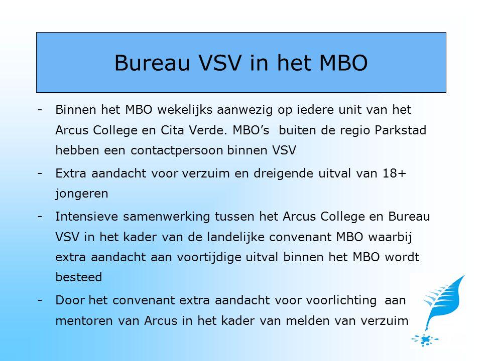 -Binnen het MBO wekelijks aanwezig op iedere unit van het Arcus College en Cita Verde. MBO's buiten de regio Parkstad hebben een contactpersoon binnen