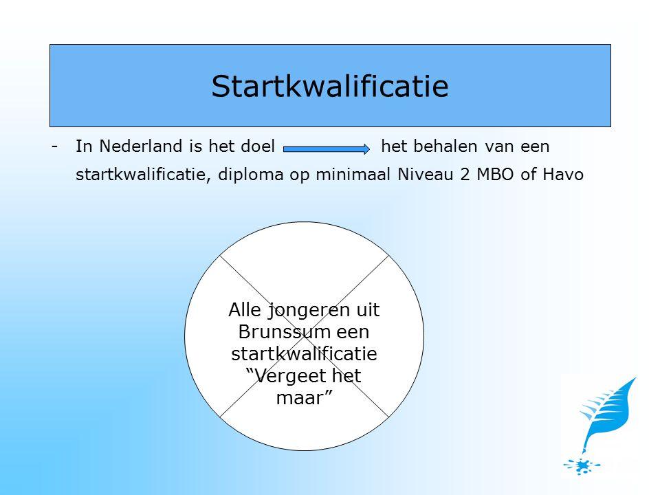 -In Nederland is het doel het behalen van een startkwalificatie, diploma op minimaal Niveau 2 MBO of Havo Startkwalificatie Alle jongeren uit Brunssum een startkwalificatie Vergeet het maar