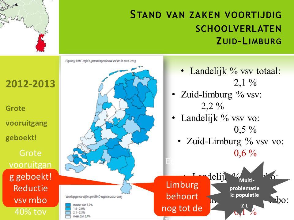 S TAND VAN ZAKEN VOORTIJDIG SCHOOLVERLATEN Z UID -L IMBURG Landelijk % vsv totaal: 2,1 % Zuid-limburg % vsv: 2,2 % Landelijk % vsv vo: 0,5 % Zuid-Limb