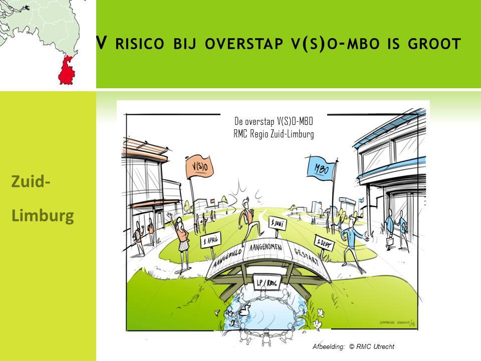 VSV RISICO BIJ OVERSTAP V ( S ) O - MBO IS GROOT Zuid- Limburg De overstap V(S)O-MBO RMC Regio Zuid-Limburg Afbeelding: © RMC Utrecht