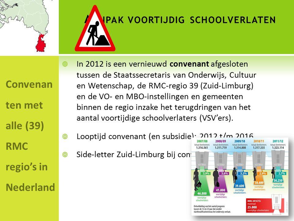 A ANPAK VOORTIJDIG SCHOOLVERLATEN  In 2012 is een vernieuwd convenant afgesloten tussen de Staatssecretaris van Onderwijs, Cultuur en Wetenschap, de RMC-regio 39 (Zuid-Limburg) en de VO- en MBO-instellingen en gemeenten binnen de regio inzake het terugdringen van het aantal voortijdige schoolverlaters (VSV'ers).