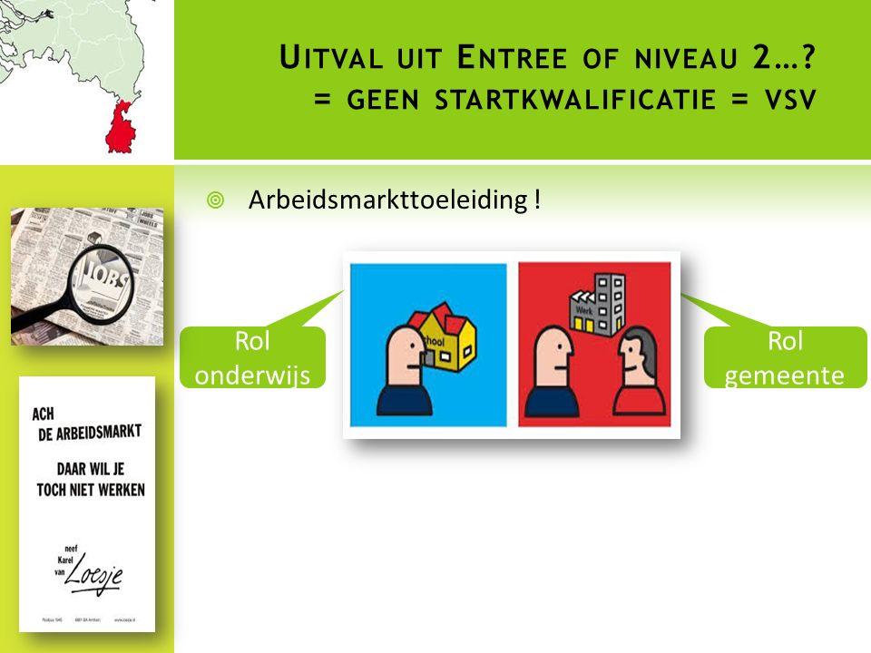 U ITVAL UIT E NTREE OF NIVEAU 2….= GEEN STARTKWALIFICATIE = VSV  Arbeidsmarkttoeleiding .