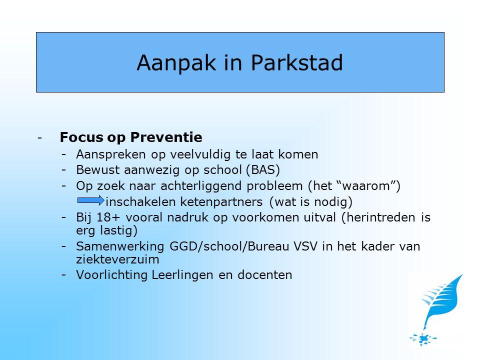- Focus op Preventie -Aanspreken op veelvuldig te laat komen -Bewust aanwezig op school (BAS) -Op zoek naar achterliggend probleem (het waarom ) --- inschakelen ketenpartners (wat is nodig) -Bij 18+ vooral nadruk op voorkomen uitval (herintreden is erg lastig) -Samenwerking GGD/school/Bureau VSV in het kader van ziekteverzuim -Voorlichting Leerlingen en docenten Aanpak in Parkstad