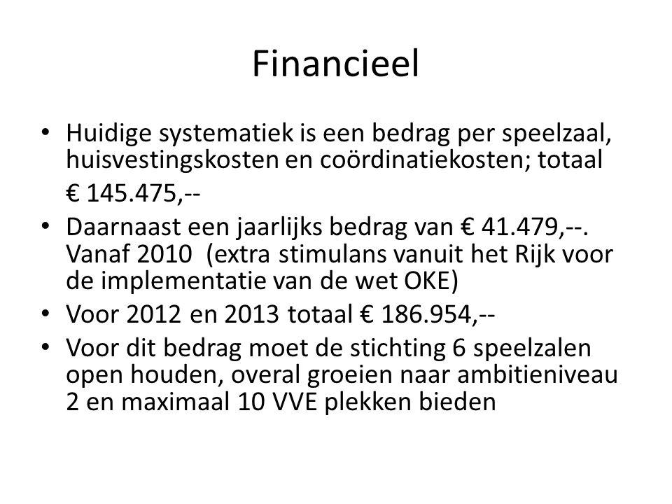 Financieel Huidige systematiek is een bedrag per speelzaal, huisvestingskosten en coördinatiekosten; totaal € 145.475,-- Daarnaast een jaarlijks bedrag van € 41.479,--.