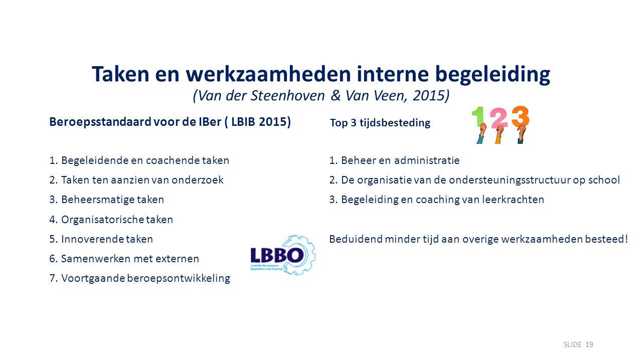 Taken en werkzaamheden interne begeleiding (Van der Steenhoven & Van Veen, 2015) Beroepsstandaard voor de IBer ( LBIB 2015) 1.Begeleidende en coachend