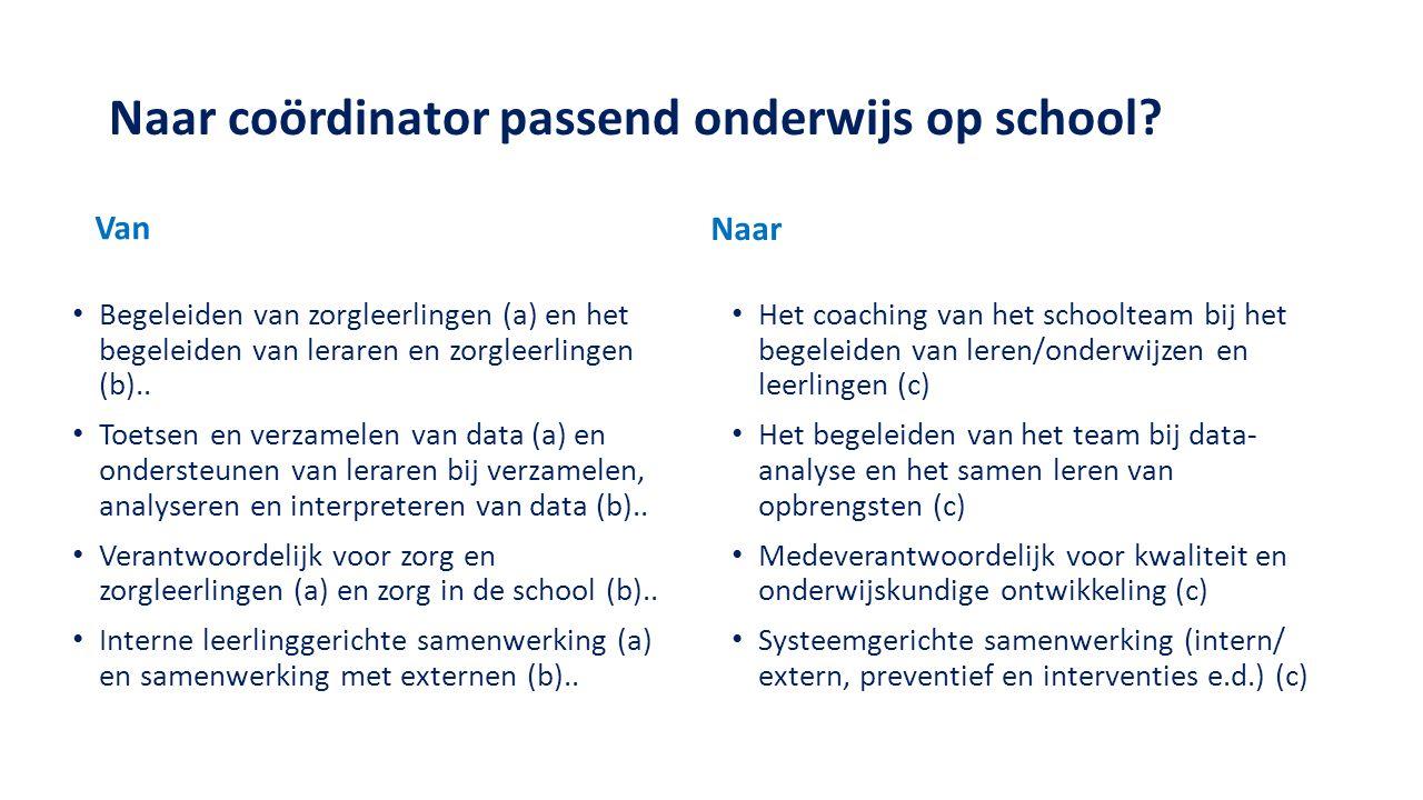 Naar coördinator passend onderwijs op school? Van Begeleiden van zorgleerlingen (a) en het begeleiden van leraren en zorgleerlingen (b).. Toetsen en v