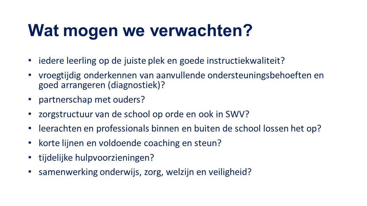 Wat mogen we verwachten? iedere leerling op de juiste plek en goede instructiekwaliteit? vroegtijdig onderkennen van aanvullende ondersteuningsbehoeft
