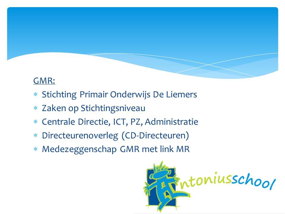 Medezeggenschapsraad:  Onderwerpen afgelopen jaar o.a.