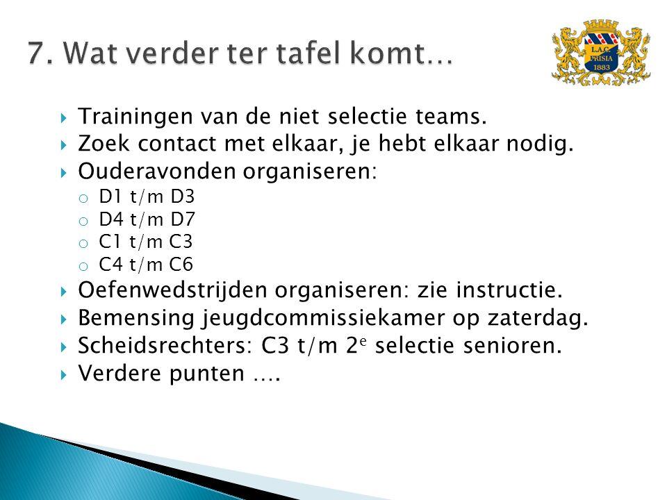  Trainingen van de niet selectie teams.  Zoek contact met elkaar, je hebt elkaar nodig.  Ouderavonden organiseren: o D1 t/m D3 o D4 t/m D7 o C1 t/m