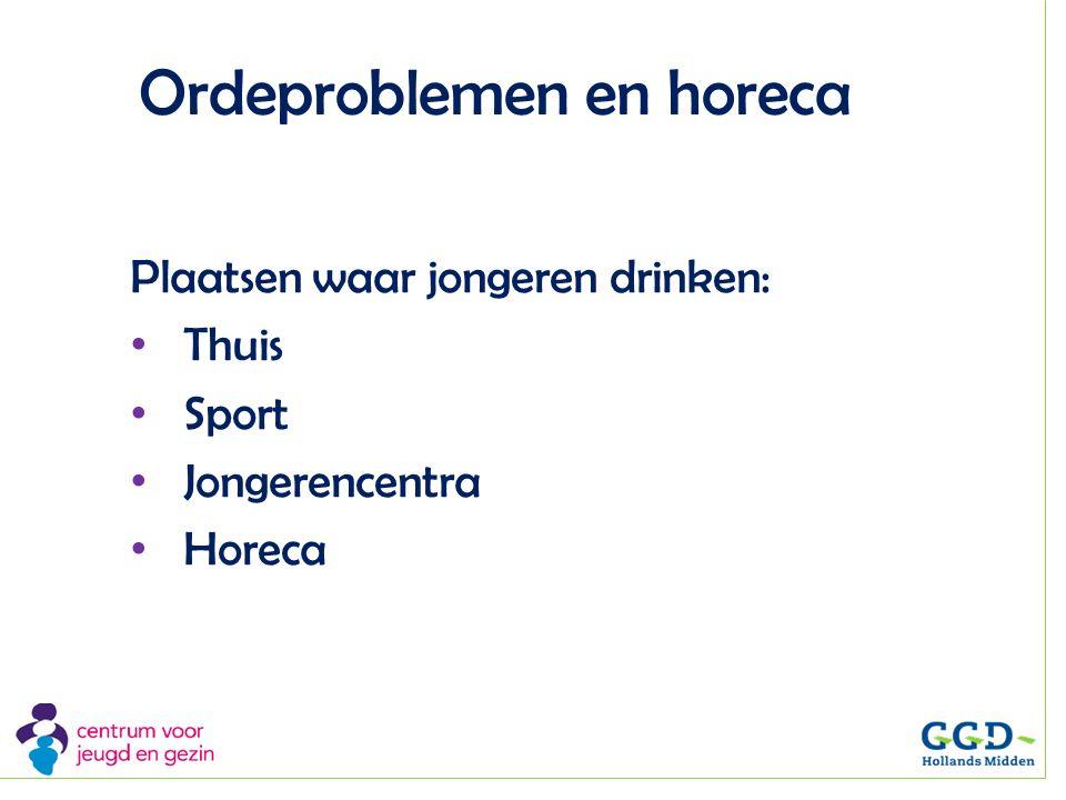 Plaatsen waar jongeren drinken: Thuis Sport Jongerencentra Horeca