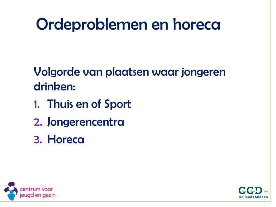 Ordeproblemen en horeca Volgorde van plaatsen waar jongeren drinken: 1. Thuis en of Sport 2. Jongerencentra 3. Horeca
