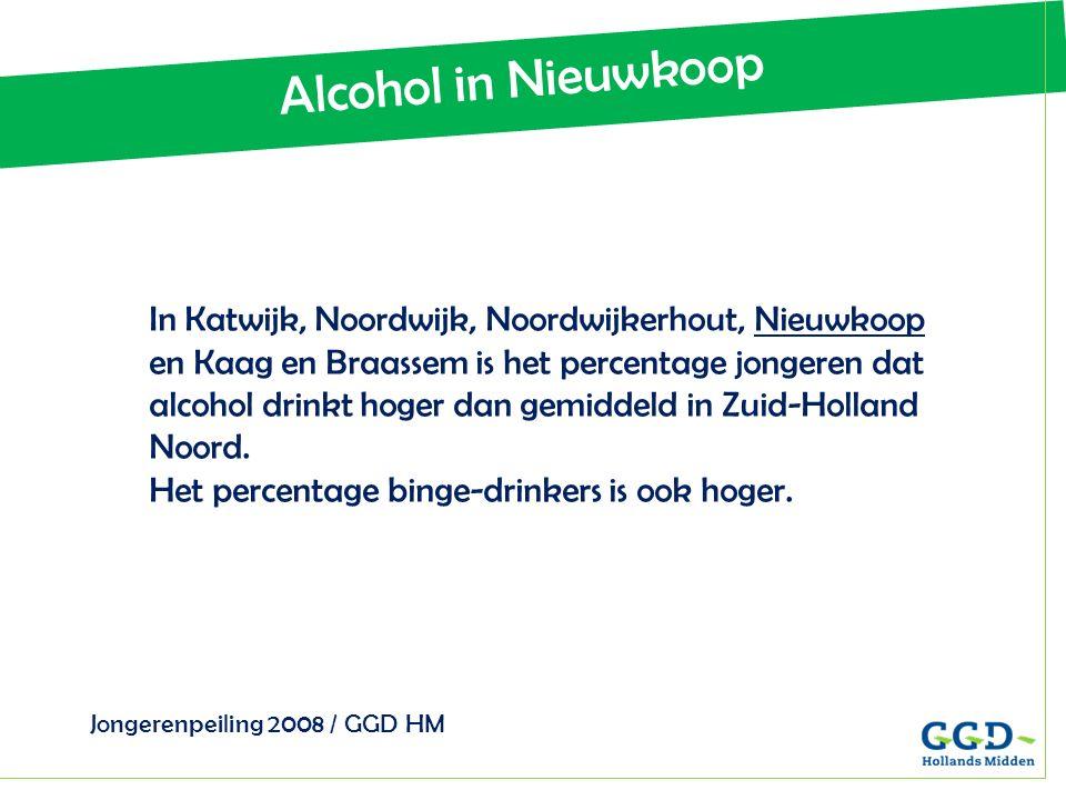 Alcohol in Nieuwkoop Jongerenpeiling 2008 / GGD HM In Katwijk, Noordwijk, Noordwijkerhout, Nieuwkoop en Kaag en Braassem is het percentage jongeren da