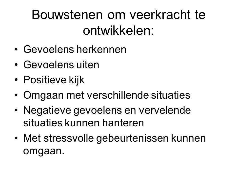 Stressvolle gebeurtenissen Ziekte Rouw Echtscheiding Verhuizen Ongeval …….