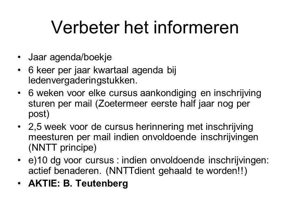 NNTT.Minimum aantal berekenen obv financiën. (12) Verkopen van nascholing.