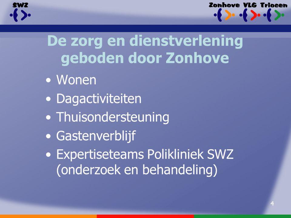 4 De zorg en dienstverlening geboden door Zonhove Wonen Dagactiviteiten Thuisondersteuning Gastenverblijf Expertiseteams Polikliniek SWZ (onderzoek en behandeling)
