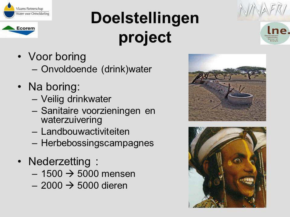 Doelstellingen project Voor boring –Onvoldoende (drink)water Na boring: –Veilig drinkwater –Sanitaire voorzieningen en waterzuivering –Landbouwactivit