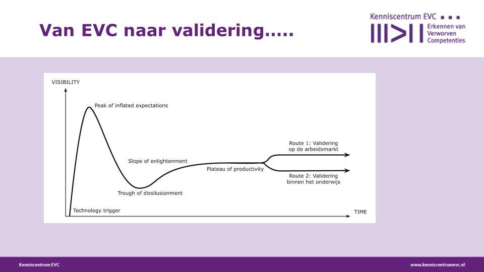 Van EVC naar validering…..