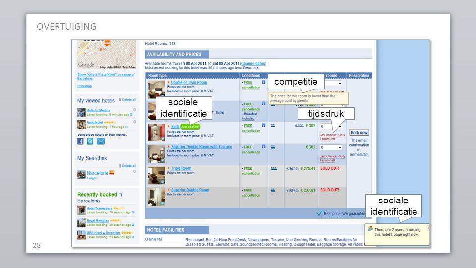 OVERTUIGING 28 sociale identificatie competitie tijdsdruk