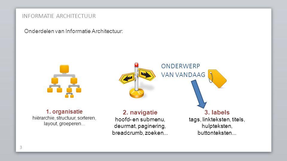 INFORMATIE ARCHITECTUUR 3 Onderdelen van Informatie Architectuur: 1.