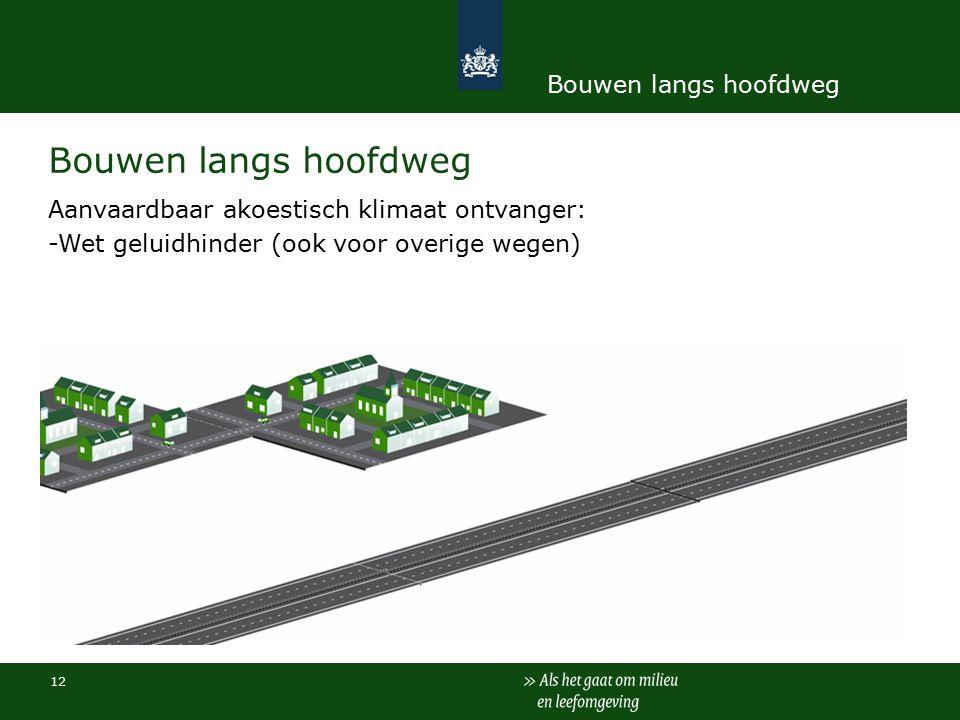 12 Bouwen langs hoofdweg Aanvaardbaar akoestisch klimaat ontvanger: -Wet geluidhinder (ook voor overige wegen) Bouwen langs hoofdweg