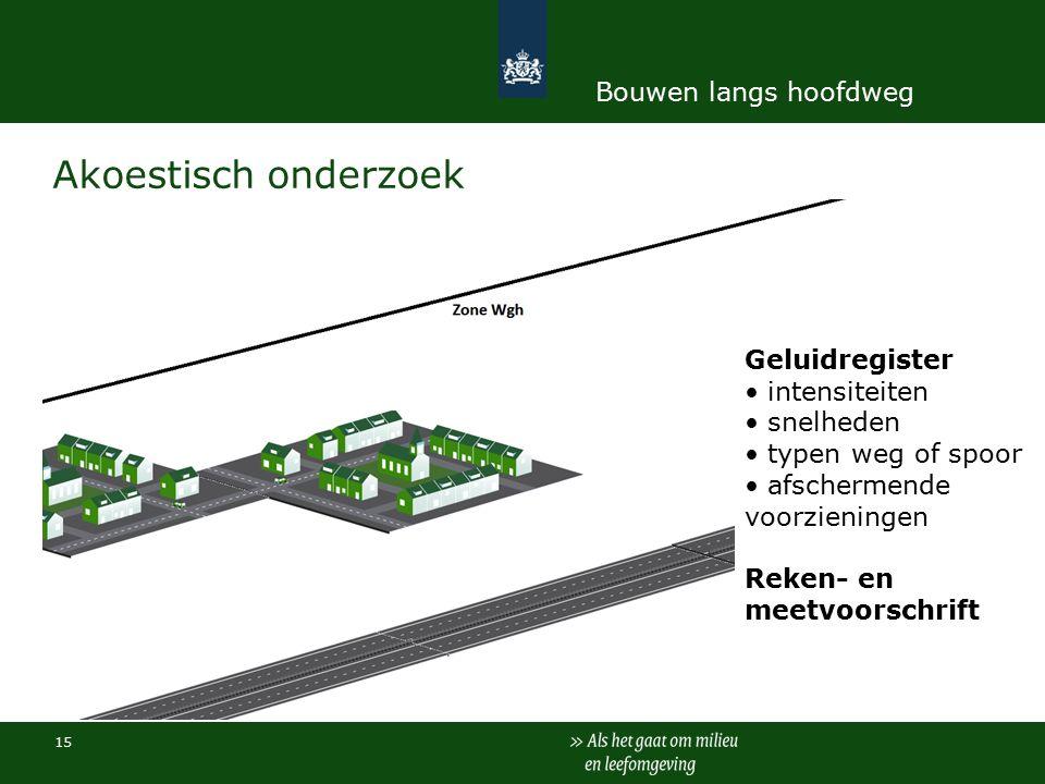 15 Akoestisch onderzoek Bouwen langs hoofdweg Geluidregister intensiteiten snelheden typen weg of spoor afschermende voorzieningen Reken- en meetvoorschrift