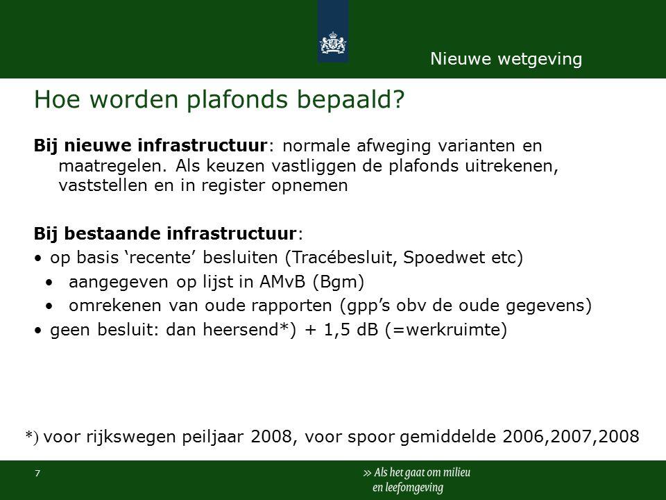 Hoe worden plafonds bepaald. Bij nieuwe infrastructuur: normale afweging varianten en maatregelen.