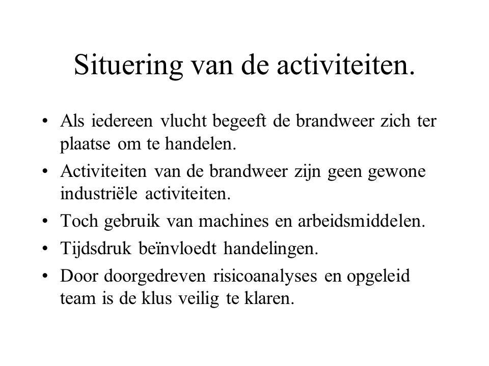 Situering van de activiteiten.