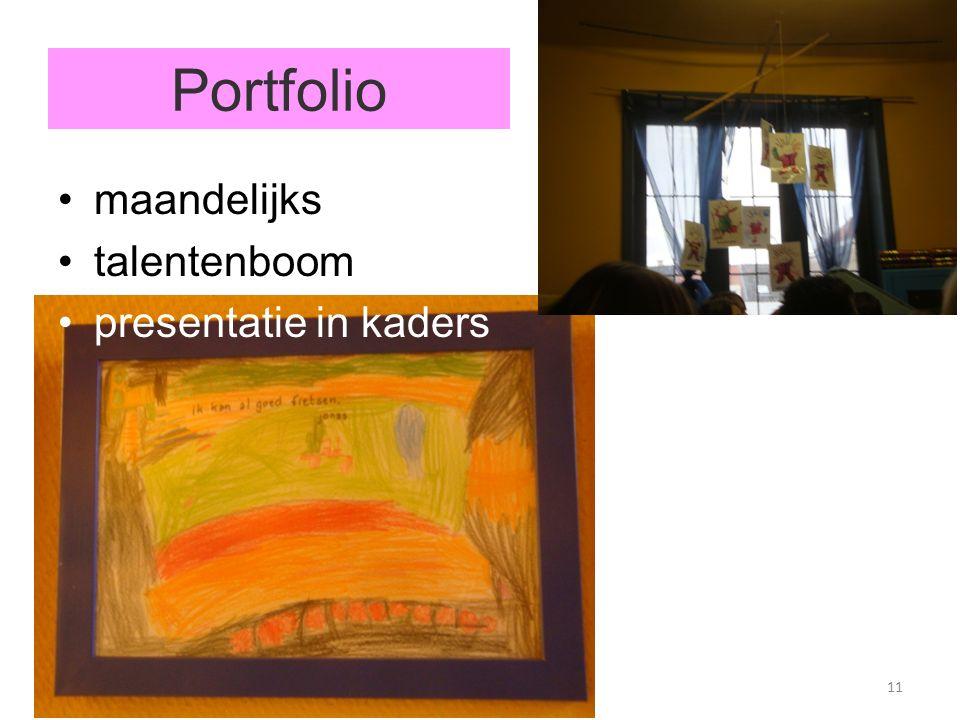 Portfolio maandelijks talentenboom presentatie in kaders 11