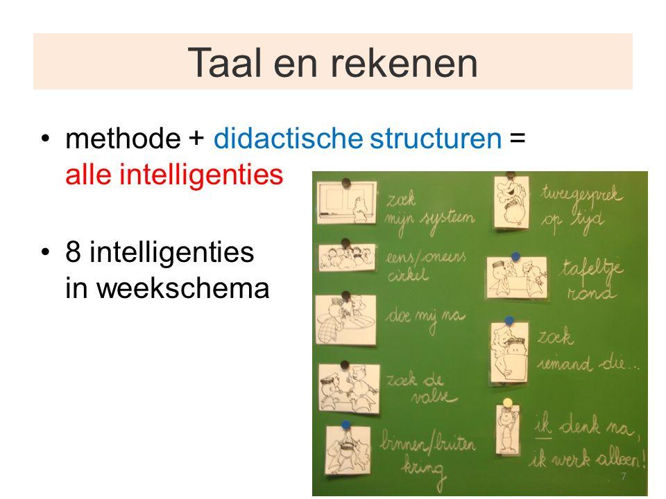 Taal en rekenen methode + didactische structuren = alle intelligenties 8 intelligenties in weekschema 7