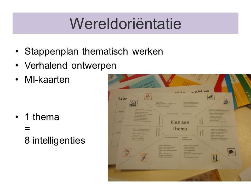 Wereldoriëntatie Stappenplan thematisch werken Verhalend ontwerpen MI-kaarten 1 thema = 8 intelligenties 9