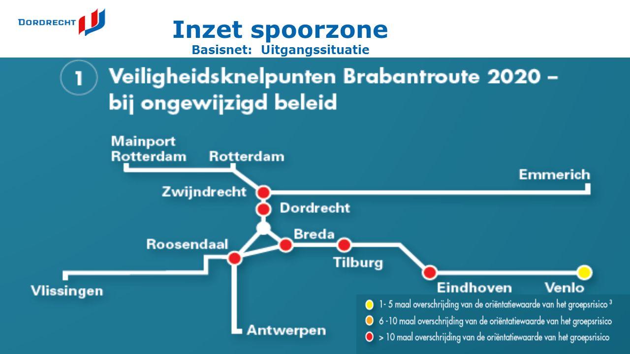 Inzet spoorzone Basisnet: Uitgangssituatie