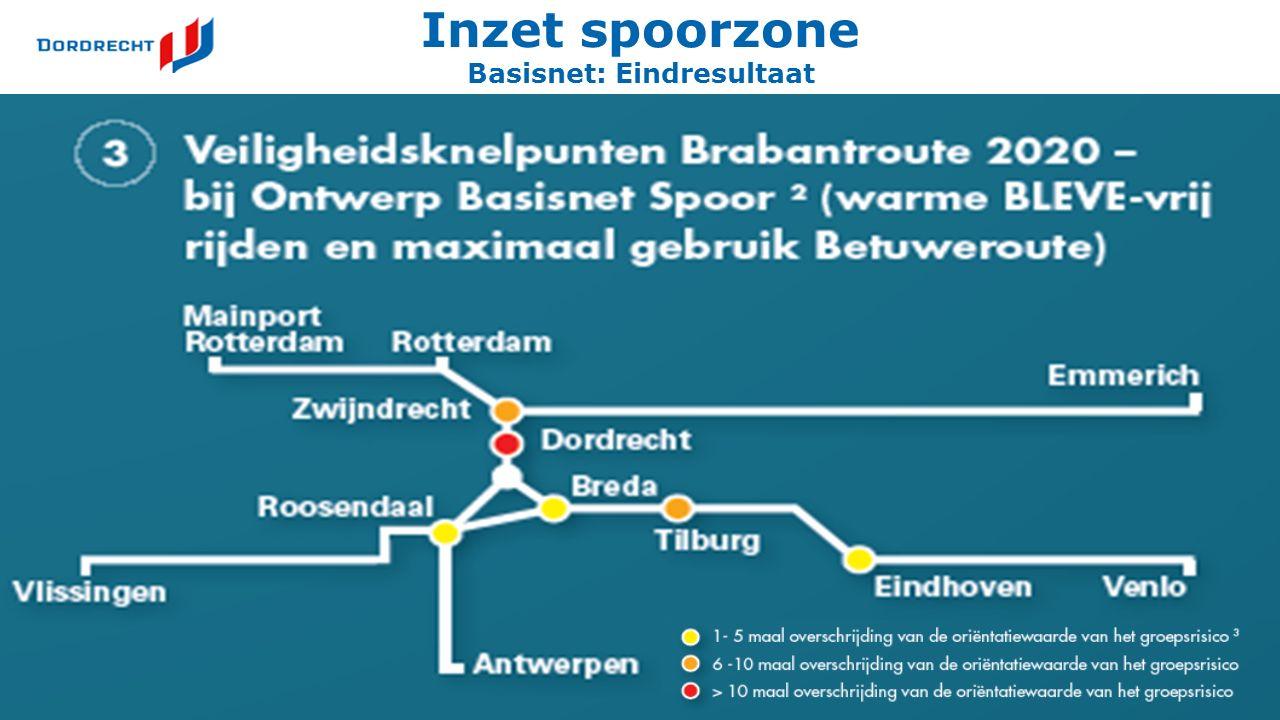 Inzet spoorzone Basisnet: Eindresultaat
