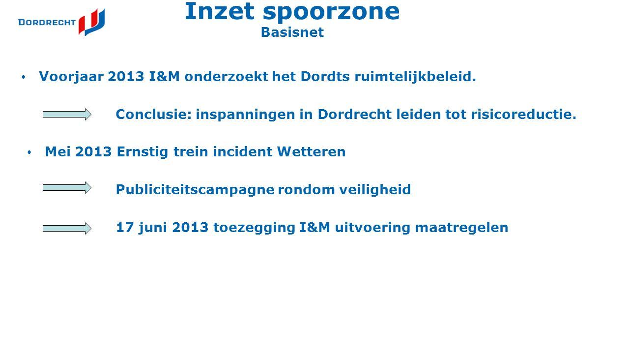 Inzet spoorzone Basisnet Voorjaar 2013 I&M onderzoekt het Dordts ruimtelijkbeleid.