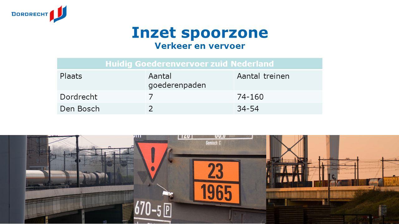 Inzet spoorzone Verkeer en vervoer Huidig Goederenvervoer zuid Nederland PlaatsAantal goederenpaden Aantal treinen Dordrecht774-160 Den Bosch234-54
