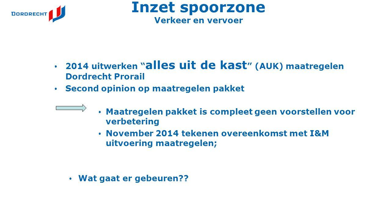 Inzet spoorzone Verkeer en vervoer 2014 uitwerken alles uit de kast (AUK) maatregelen Dordrecht Prorail Second opinion op maatregelen pakket Maatregelen pakket is compleet geen voorstellen voor verbetering November 2014 tekenen overeenkomst met I&M uitvoering maatregelen; Wat gaat er gebeuren
