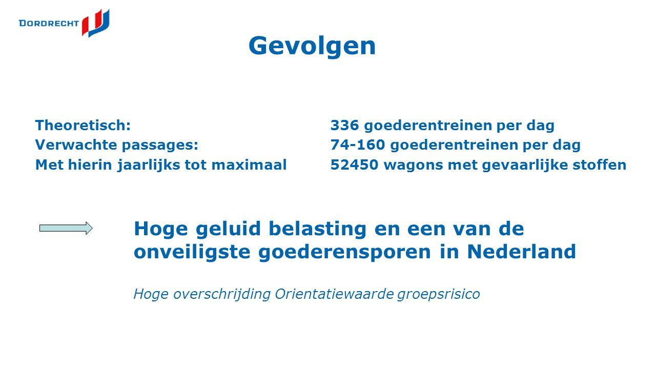 Inzet spoorzone Verkeer en vervoer Goederenvervoer zuid Nederland na PHS PlaatsAantal goederenpaden Aantal treinen Dordrecht450-68 Den Bosch564-150
