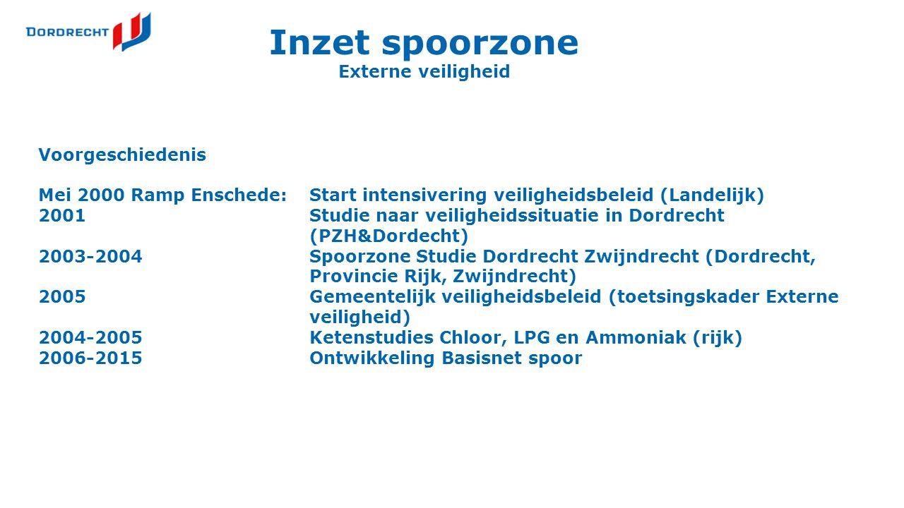 Inzet spoorzone Externe veiligheid Voorgeschiedenis Mei 2000 Ramp Enschede:Start intensivering veiligheidsbeleid (Landelijk) 2001 Studie naar veiligheidssituatie in Dordrecht (PZH&Dordecht) 2003-2004Spoorzone Studie Dordrecht Zwijndrecht (Dordrecht, Provincie Rijk, Zwijndrecht) 2005Gemeentelijk veiligheidsbeleid (toetsingskader Externe veiligheid) 2004-2005Ketenstudies Chloor, LPG en Ammoniak (rijk) 2006-2015Ontwikkeling Basisnet spoor