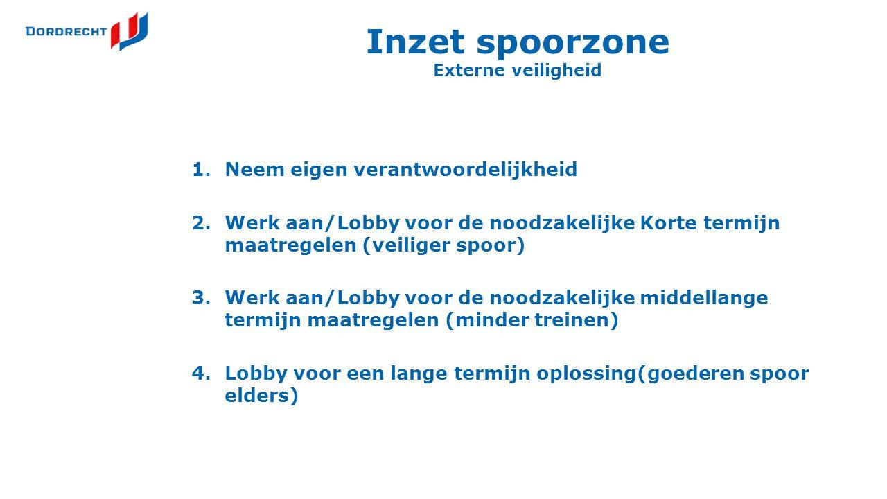 Inzet spoorzone Verkeer en vervoer 2007 Bijna Botsing in Tilburg (negeren rood sein) Taskforce Brabantroute lanceert een voorstel voor veiliger vervoer in Zuid Nederland (Meer ATBvv en BLEVE vrij rijden).