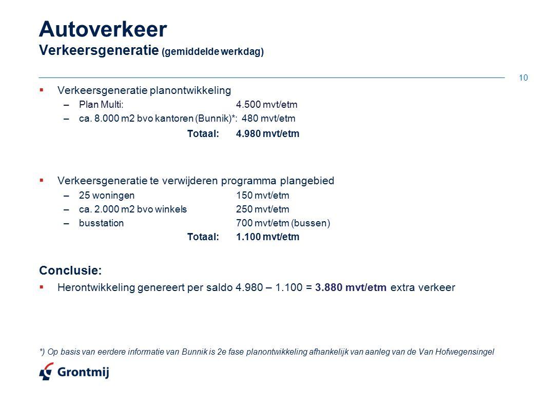 Autoverkeer Verkeersgeneratie (gemiddelde werkdag)  Verkeersgeneratie planontwikkeling –Plan Multi:4.500 mvt/etm –ca. 8.000 m2 bvo kantoren (Bunnik)*